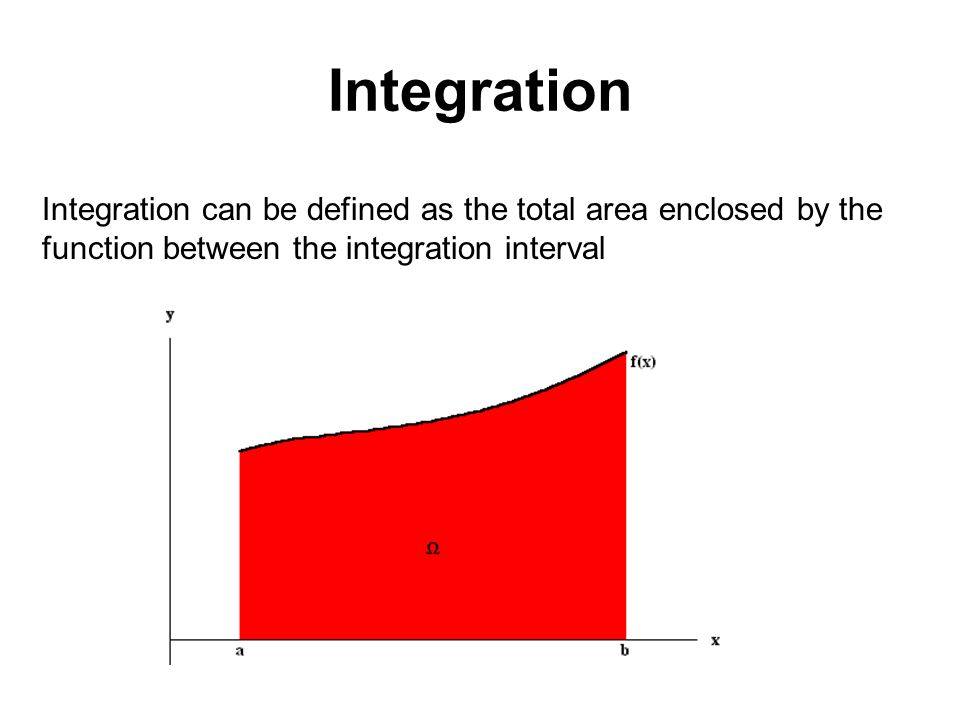 Integration can be defined as the total area enclosed by the function between the integration interval Integration