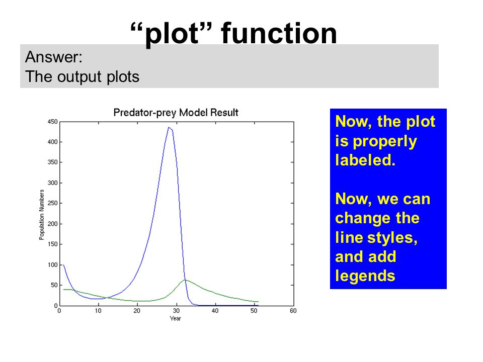 "Answer: The output plots ""plot"" function Now, the plot is properly labeled. Now, we can change the line styles, and add legends"