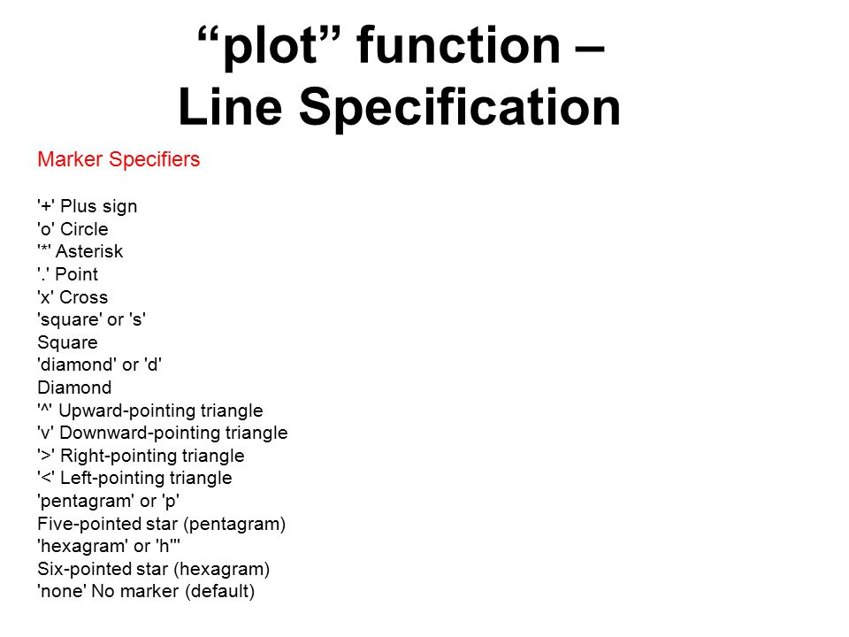 plot function – Line Specification Marker Specifiers + Plus sign o Circle * Asterisk . Point x Cross square or s Square diamond or d Diamond ^ Upward-pointing triangle v Downward-pointing triangle > Right-pointing triangle < Left-pointing triangle pentagram or p Five-pointed star (pentagram) hexagram or h Six-pointed star (hexagram) none No marker (default)