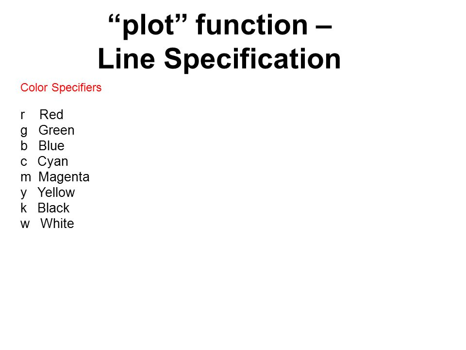 plot function – Line Specification Color Specifiers r Red g Green b Blue c Cyan m Magenta y Yellow k Black w White