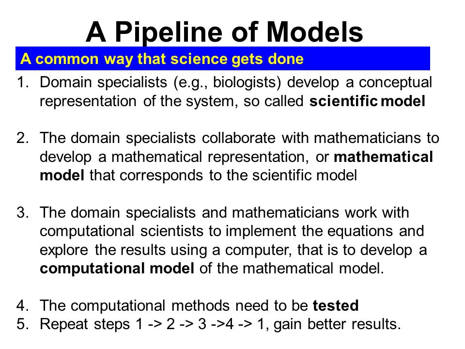 A Pipeline of Models 1.Domain specialists (e.g., biologists) develop a conceptual representation of the system, so called scientific model 2.The domain specialists collaborate with mathematicians to develop a mathematical representation, or mathematical model that corresponds to the scientific model 3.The domain specialists and mathematicians work with computational scientists to implement the equations and explore the results using a computer, that is to develop a computational model of the mathematical model.