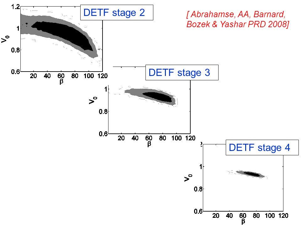 DETF stage 2 DETF stage 3 DETF stage 4 [ Abrahamse, AA, Barnard, Bozek & Yashar PRD 2008]