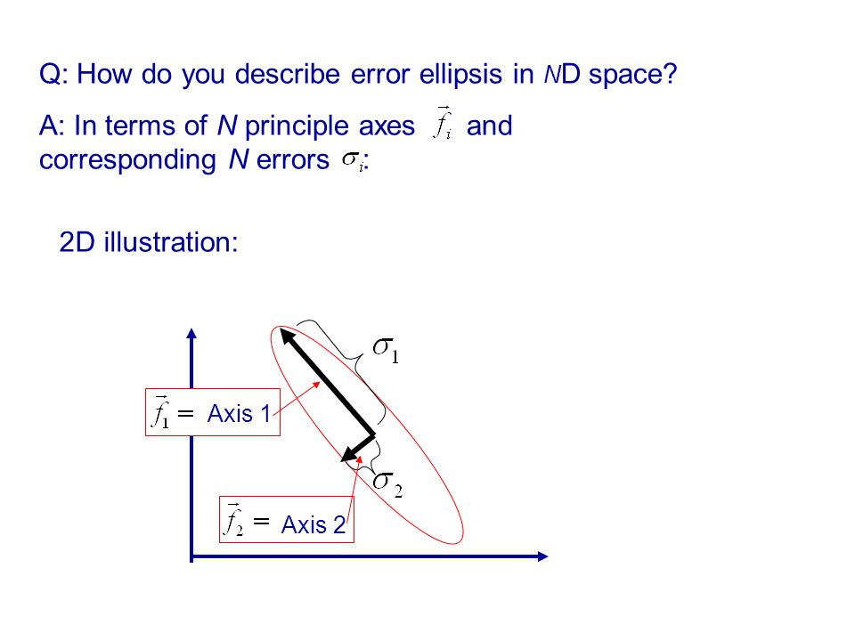 2D illustration: Axis 1 Axis 2 Q: How do you describe error ellipsis in N D space.
