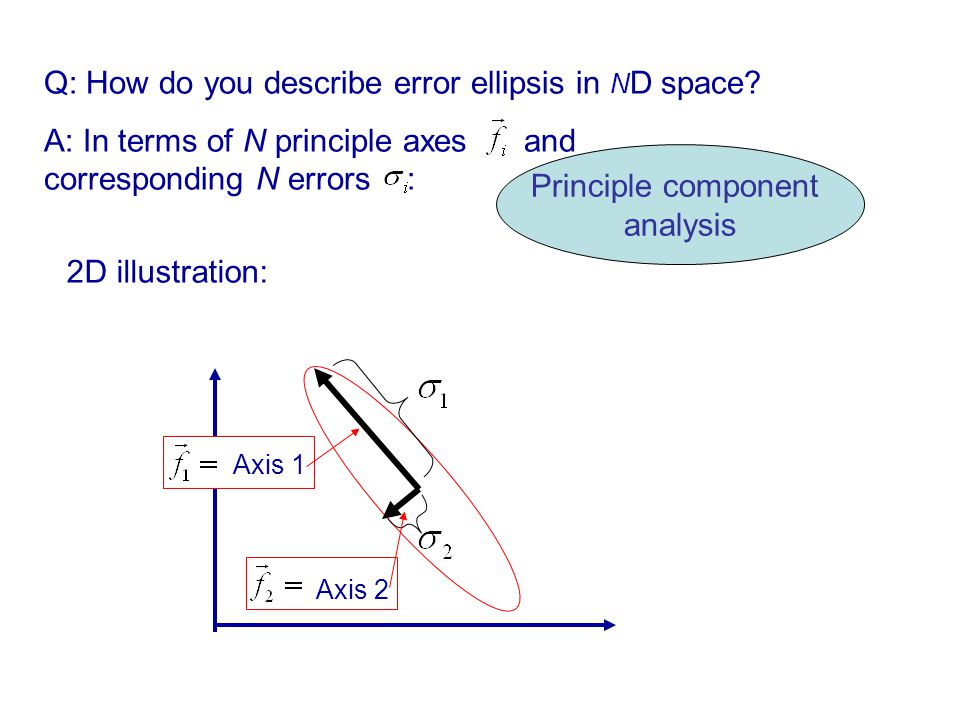 Q: How do you describe error ellipsis in N D space? A: In terms of N principle axes and corresponding N errors : 2D illustration: Axis 1 Axis 2 Princi
