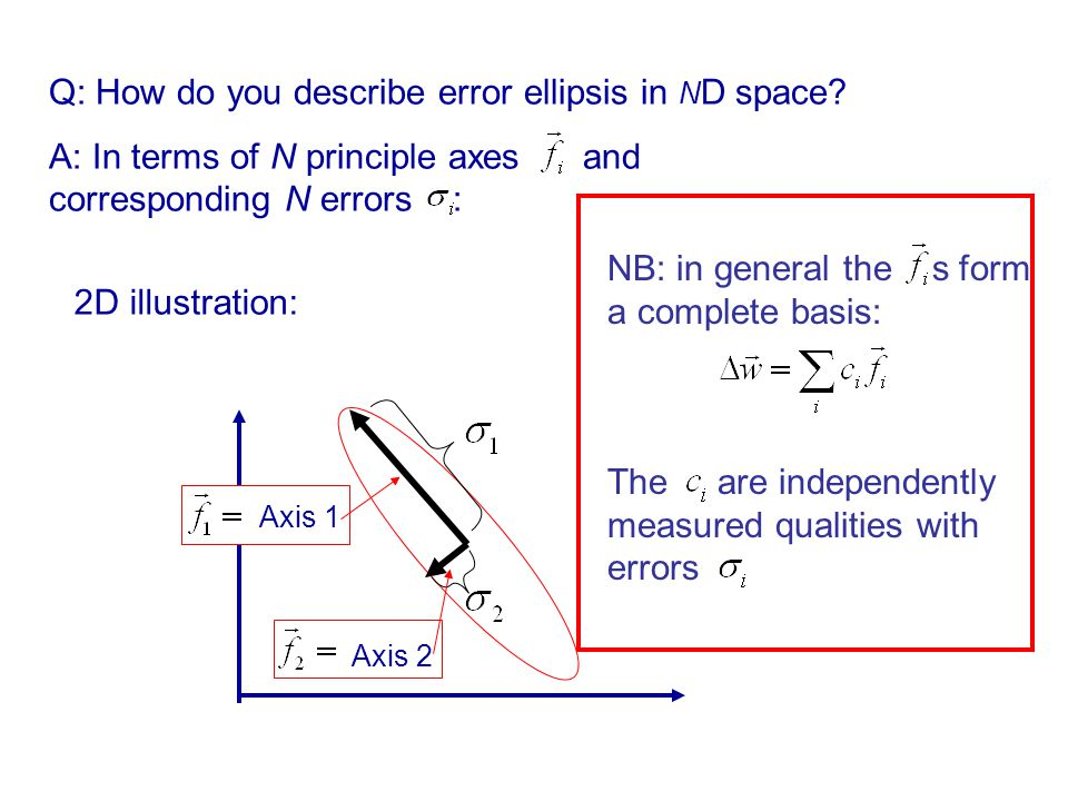 2D illustration: Axis 1 Axis 2 NB: in general the s form a complete basis: The are independently measured qualities with errors Q: How do you describe