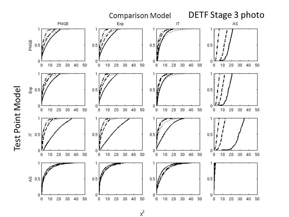 DETF Stage 3 photo Test Point Model Comparison Model