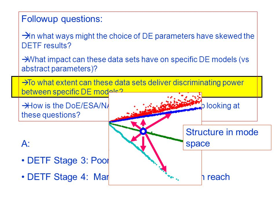 Followup questions:  In what ways might the choice of DE parameters have skewed the DETF results?  What impact can these data sets have on specific