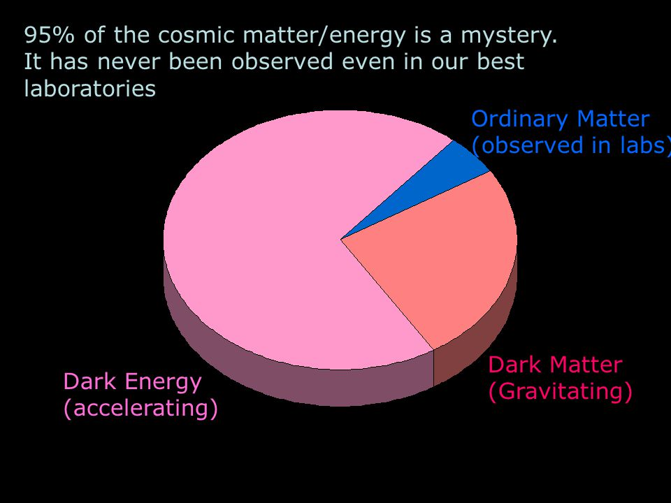 Q: Given that we know so little about the cosmic acceleration, how do we represent source of this acceleration when we forecast the impact of future experiments.