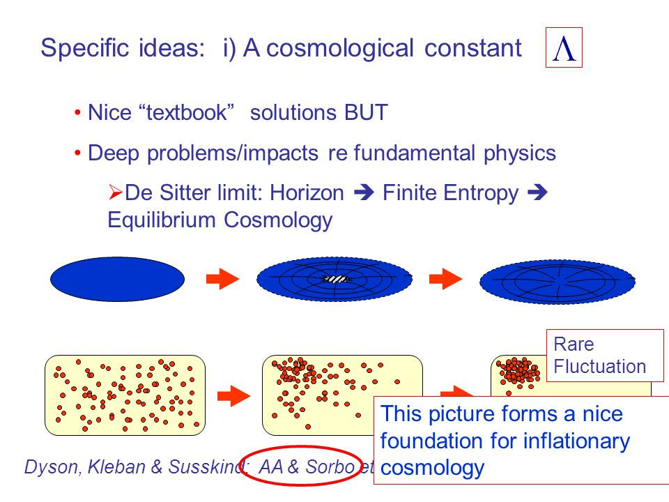 Specific ideas: i) A cosmological constant Nice textbook solutions BUT Deep problems/impacts re fundamental physics  De Sitter limit: Horizon  Finite Entropy  Equilibrium Cosmology Rare Fluctuation Dyson, Kleban & Susskind; AA & Sorbo etc This picture forms a nice foundation for inflationary cosmology