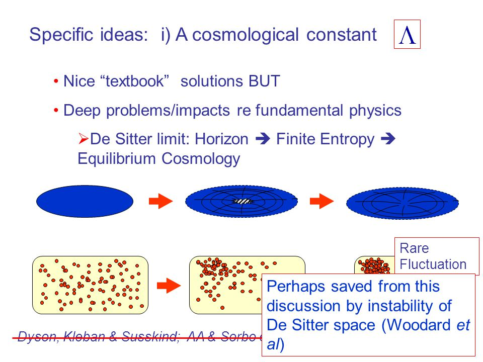 Specific ideas: i) A cosmological constant Nice textbook solutions BUT Deep problems/impacts re fundamental physics  De Sitter limit: Horizon  Finite Entropy  Equilibrium Cosmology Rare Fluctuation Dyson, Kleban & Susskind; AA & Sorbo etc Perhaps saved from this discussion by instability of De Sitter space (Woodard et al)