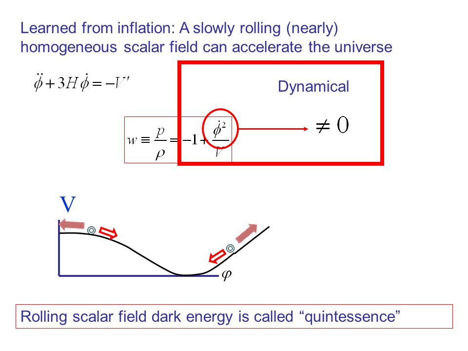 V Learned from inflation: A slowly rolling (nearly) homogeneous scalar field can accelerate the universe Dynamical Rolling scalar field dark energy is