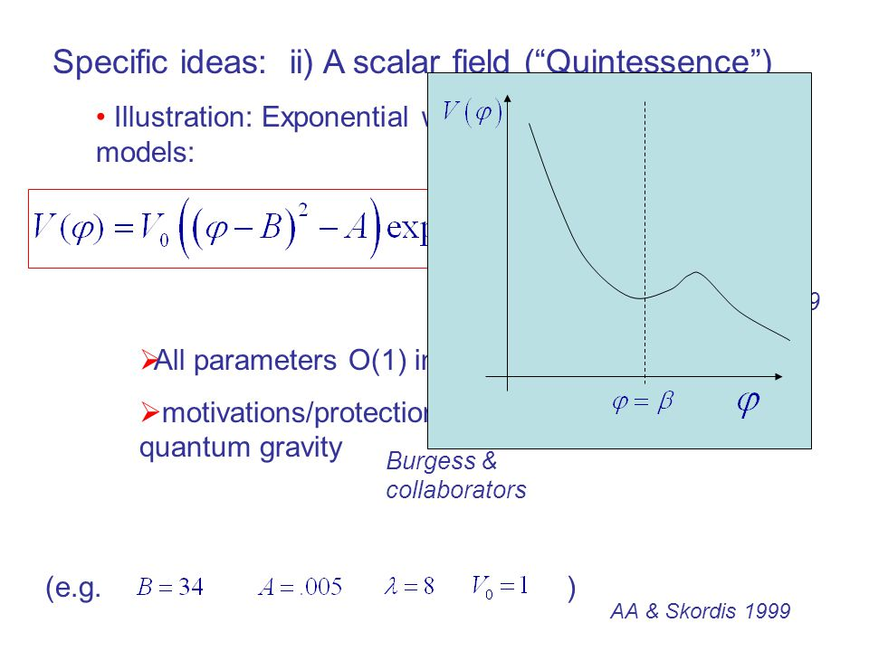 "Specific ideas: ii) A scalar field (""Quintessence"") Illustration: Exponential with prefactor (EwP) models:  All parameters O(1) in Planck units,  mo"