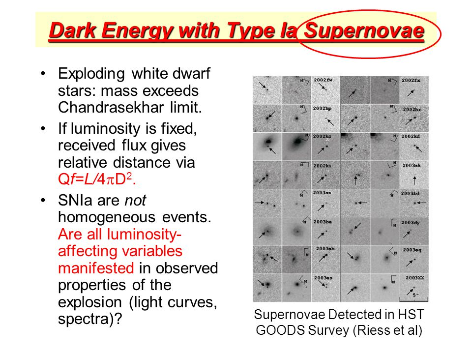 Dark Energy with Type Ia Supernovae Exploding white dwarf stars: mass exceeds Chandrasekhar limit.