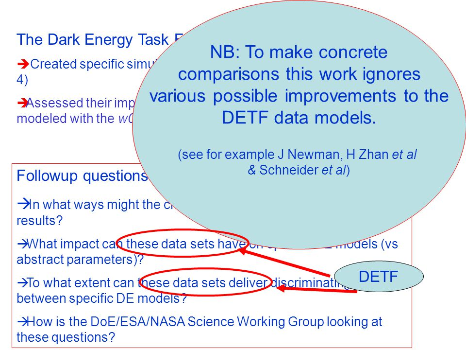 The Dark Energy Task Force (DETF)  Created specific simulated data sets (Stage 2, Stage 3, Stage 4)  Assessed their impact on our knowledge of dark energy as modeled with the w0-wa parameters Followup questions:  In what ways might the choice of DE parameters biased the DETF results.