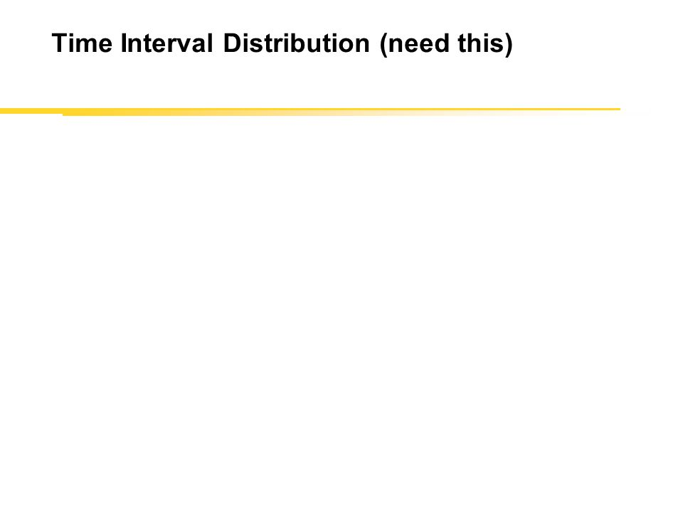 Time Interval Distribution (need this)