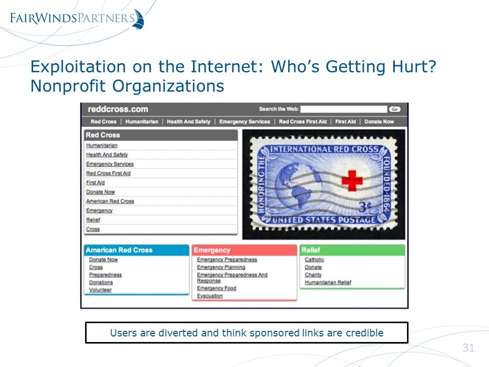31 Exploitation on the Internet: Who's Getting Hurt.