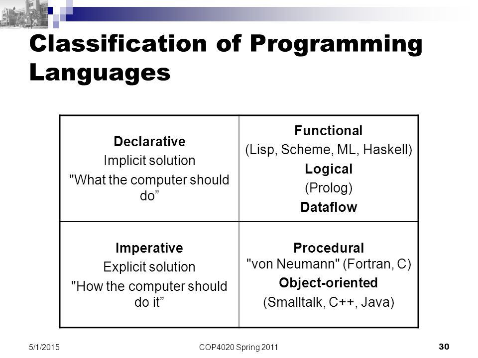 COP4020 Spring 2011 30 5/1/2015 Classification of Programming Languages Declarative Implicit solution What the computer should do Functional (Lisp, Scheme, ML, Haskell) Logical (Prolog) Dataflow Imperative Explicit solution How the computer should do it Procedural von Neumann (Fortran, C) Object-oriented (Smalltalk, C++, Java)