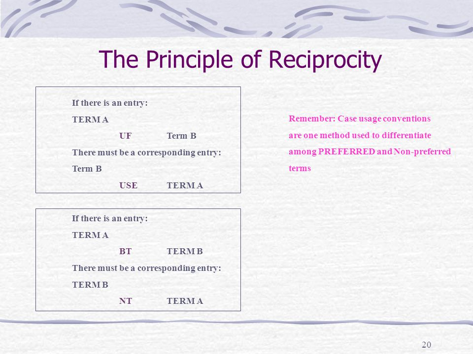 20 The Principle of Reciprocity If there is an entry: TERM A UFTerm B There must be a corresponding entry: Term B USETERM A If there is an entry: TERM