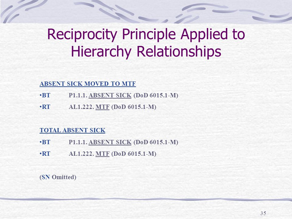 35 Reciprocity Principle Applied to Hierarchy Relationships ABSENT SICK MOVED TO MTF BTP1.1.1. ABSENT SICK (DoD 6015.1-M) RTAL1.222. MTF (DoD 6015.1-M