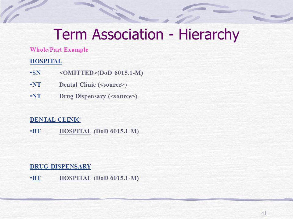 41 Term Association - Hierarchy Whole/Part Example HOSPITAL SN (DoD 6015.1-M) NTDental Clinic ( ) NTDrug Dispensary ( ) DENTAL CLINIC BTHOSPITAL (DoD