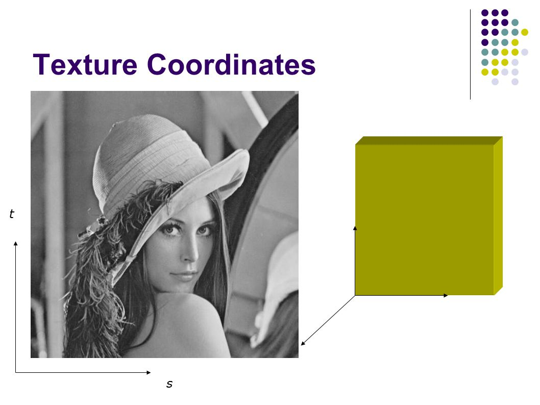 Texture Coordinates s t