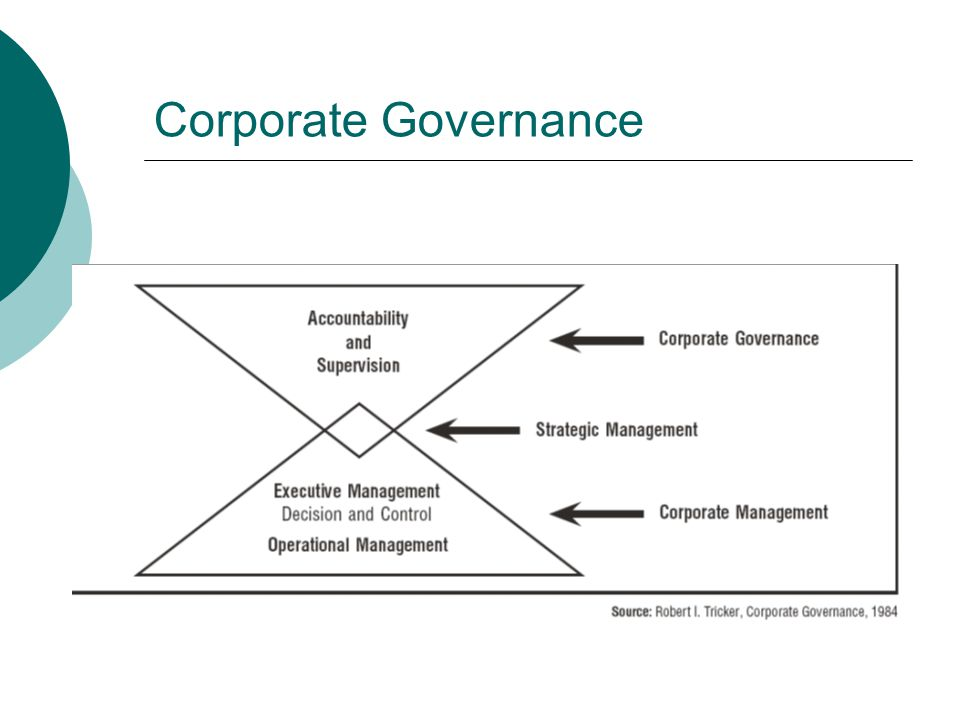 Basics of Corporate Governance  By issuing corporate securities, firms sell claims to control the companies` ressources The interests of the various securityholders differ Separation of owership and control implies agency relationships.