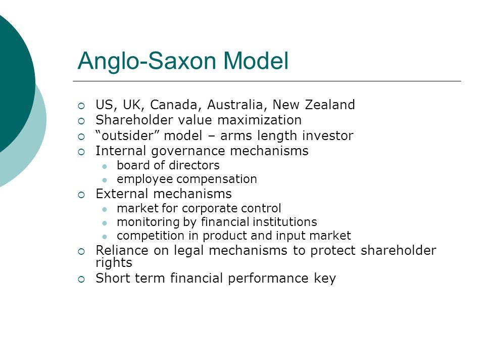 "Anglo-Saxon Model  US, UK, Canada, Australia, New Zealand  Shareholder value maximization  ""outsider"" model – arms length investor  Internal gover"