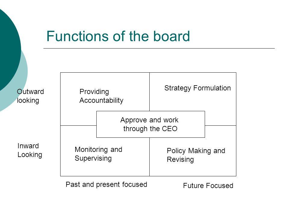 All Executive Board Governance Management O - executive directors O O O O O