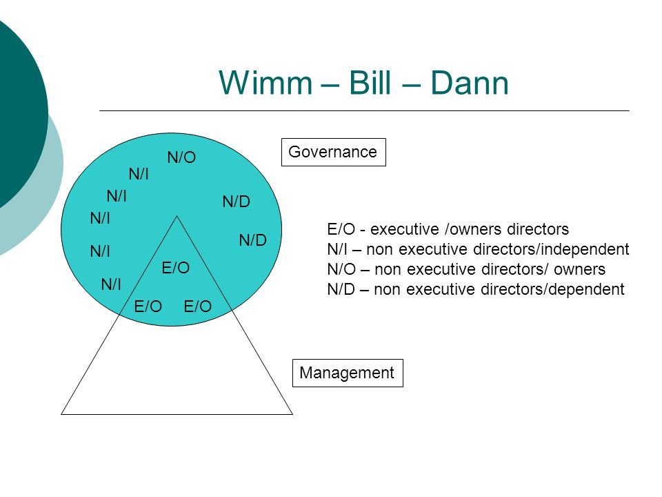 Wimm – Bill – Dann Committees  Audit Committee – 3 independent directors  The Committee for Investment and Strategic Planning – 1 independent & 2 dependent directors  Committee for Personnel and Remuneration – 1 independent director & 1 dependent director