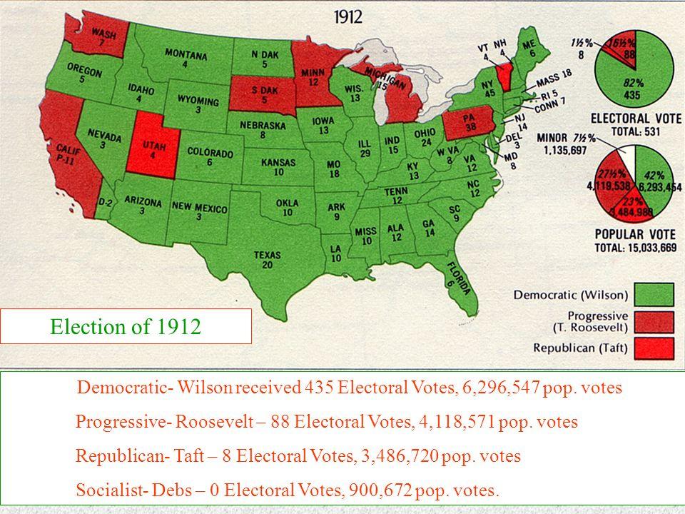 Democratic- Wilson received 435 Electoral Votes, 6,296,547 pop.