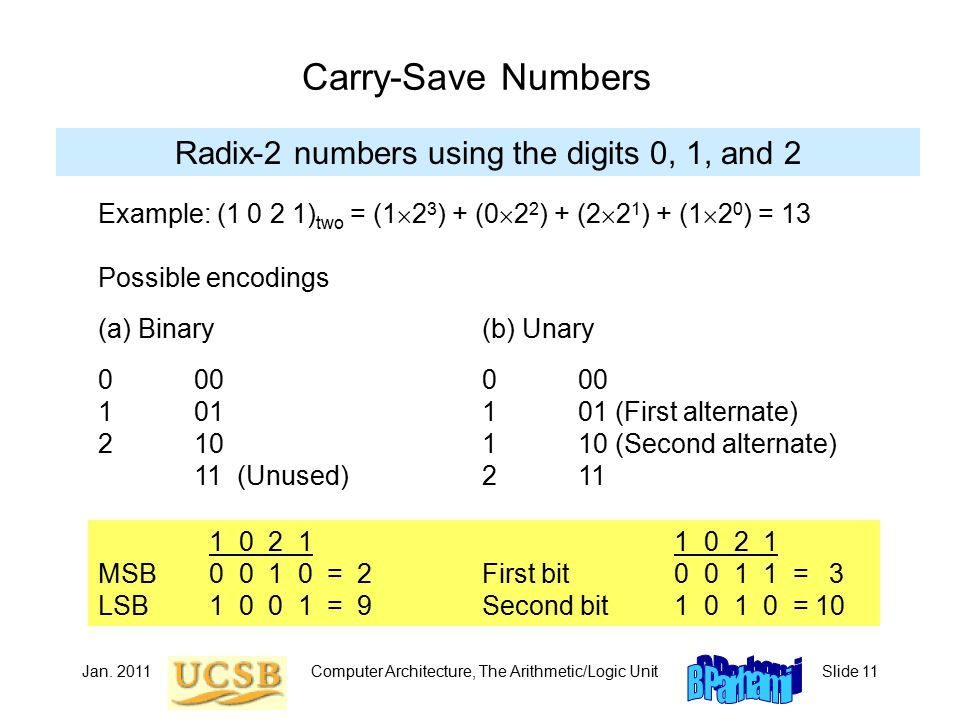 Jan. 2011Computer Architecture, The Arithmetic/Logic UnitSlide 11 Carry-Save Numbers Radix-2 numbers using the digits 0, 1, and 2 Example: (1 0 2 1) t