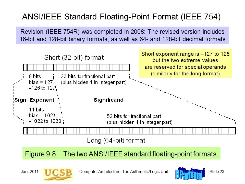 Jan. 2011Computer Architecture, The Arithmetic/Logic UnitSlide 23 ANSI/IEEE Standard Floating-Point Format (IEEE 754) Figure 9.8 The two ANSI/IEEE sta