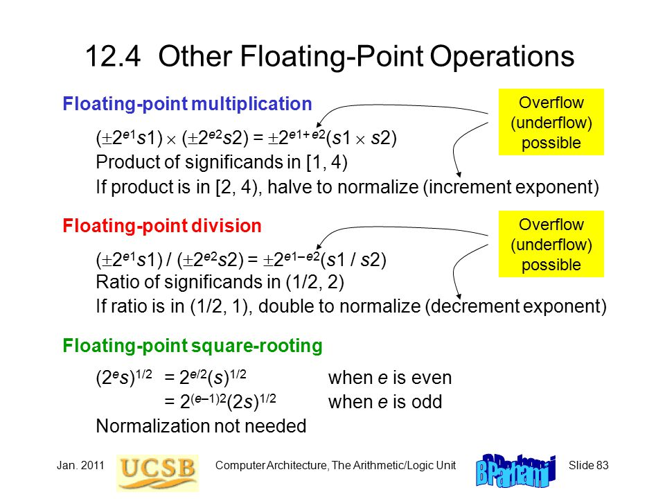 Jan. 2011Computer Architecture, The Arithmetic/Logic UnitSlide 83 12.4 Other Floating-Point Operations Floating-point multiplication (  2 e1 s1)  (