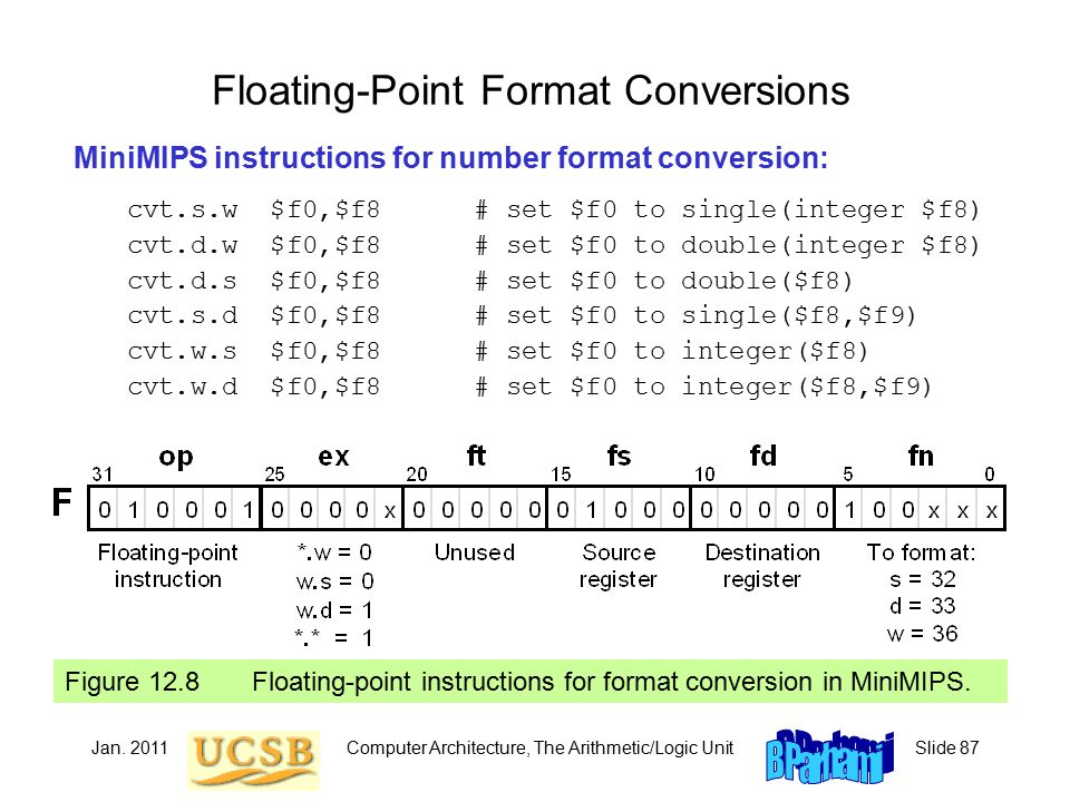 Jan. 2011Computer Architecture, The Arithmetic/Logic UnitSlide 87 Floating-Point Format Conversions MiniMIPS instructions for number format conversion