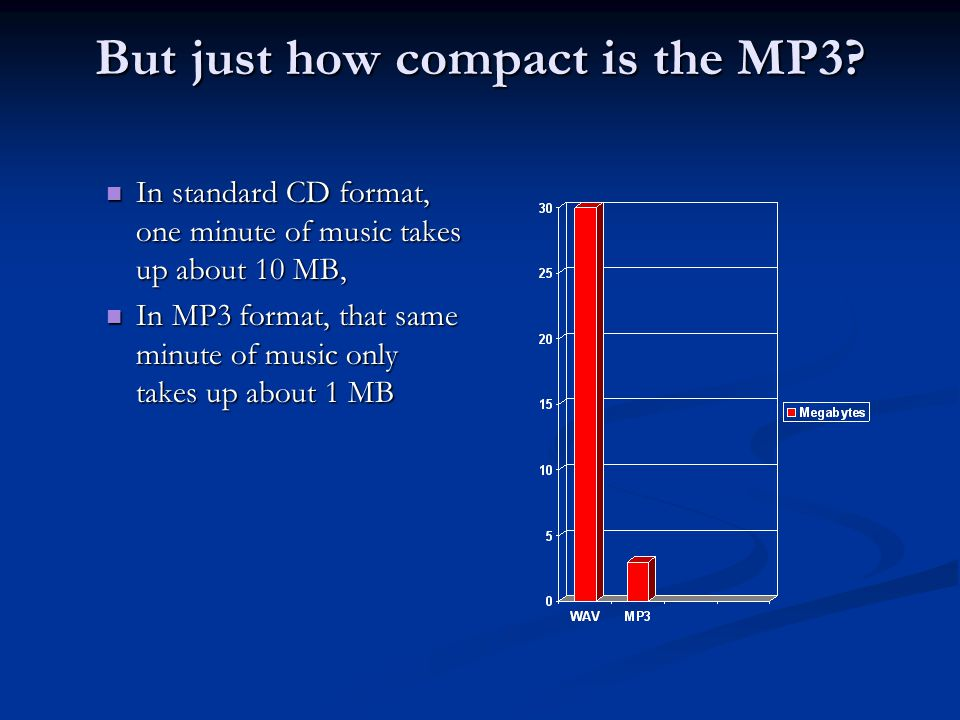 But just how compact is the MP3.