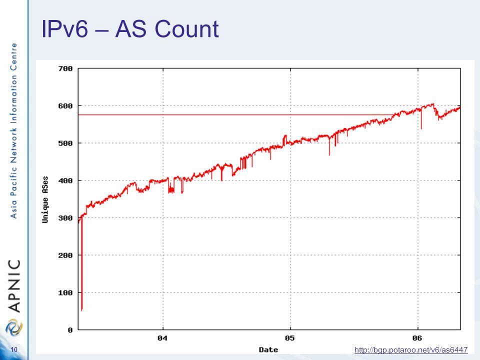 10 IPv6 – AS Count http://bgp.potaroo.net/v6/as6447