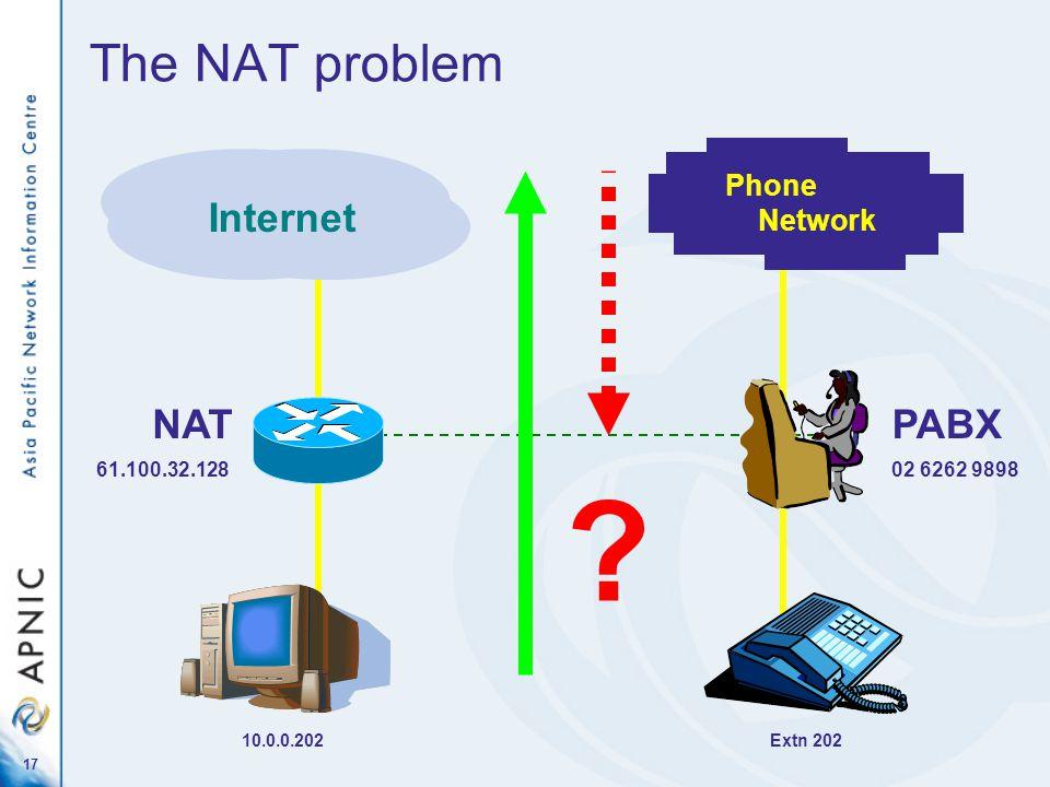 17 The NAT problem Internet 10.0.0.202 61.100.32.128 NAT Extn 202 Phone Network 02 6262 9898 PABX