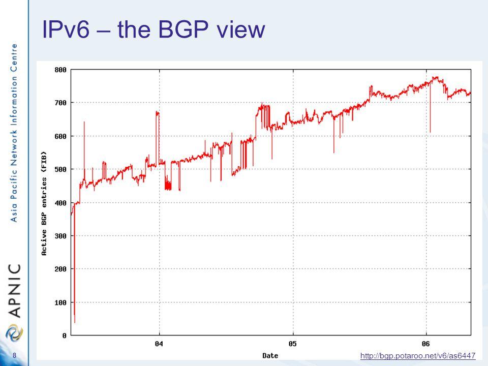 8 IPv6 – the BGP view http://bgp.potaroo.net/v6/as6447