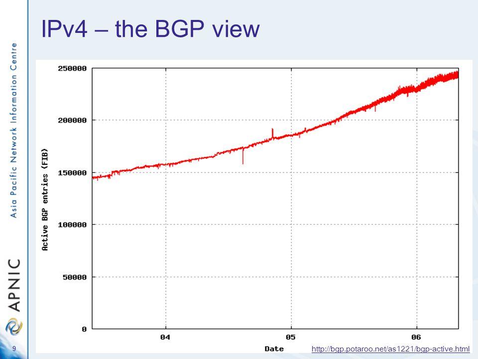9 IPv4 – the BGP view http://bgp.potaroo.net/as1221/bgp-active.html