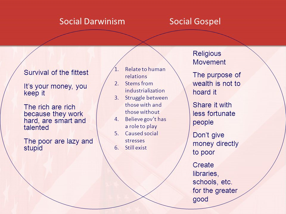 Social GospelSocial Darwinism Survival of the fittest It's your money, you keep it The rich are rich because they work hard, are smart and talented The poor are lazy and stupid 1.Relate to human relations 2.Stems from industrialization 3.Struggle between those with and those without 4.Believe gov't has a role to play 5.Caused social stresses 6.Still exist Religious Movement The purpose of wealth is not to hoard it Share it with less fortunate people Don't give money directly to poor Create libraries, schools, etc.