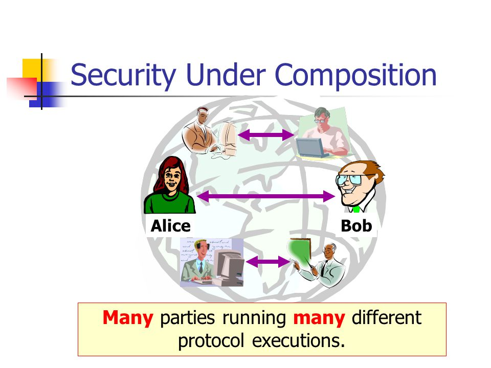 Concurrent Composition Many protocol executions are run at the same time (with arbitrary scheduling of messages).