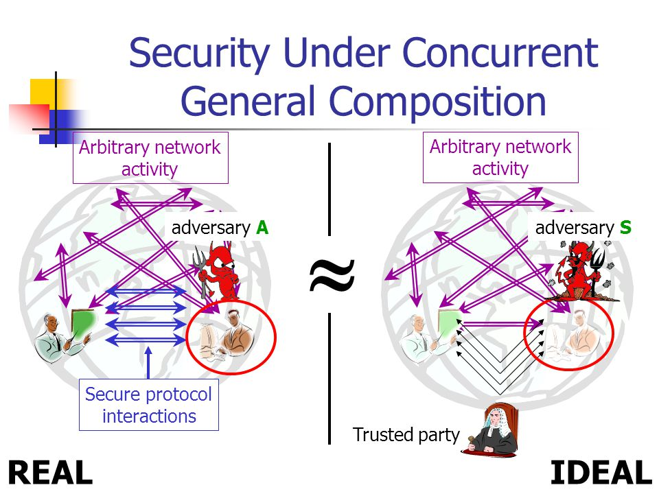 UC Security and Security Under Concurrent General Composition UC-security is a specific definition of security Concurrent general composition is a goal The UC-composition theorem states that the definition of UC-security achieves the goal of concurrent general composition.