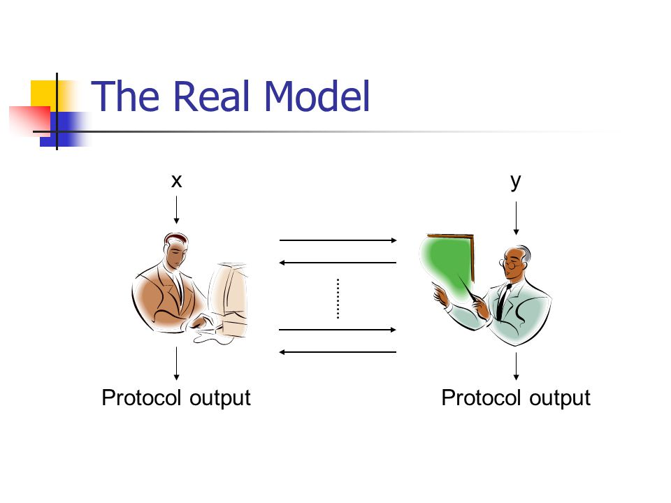 The Real Model x Protocol output y