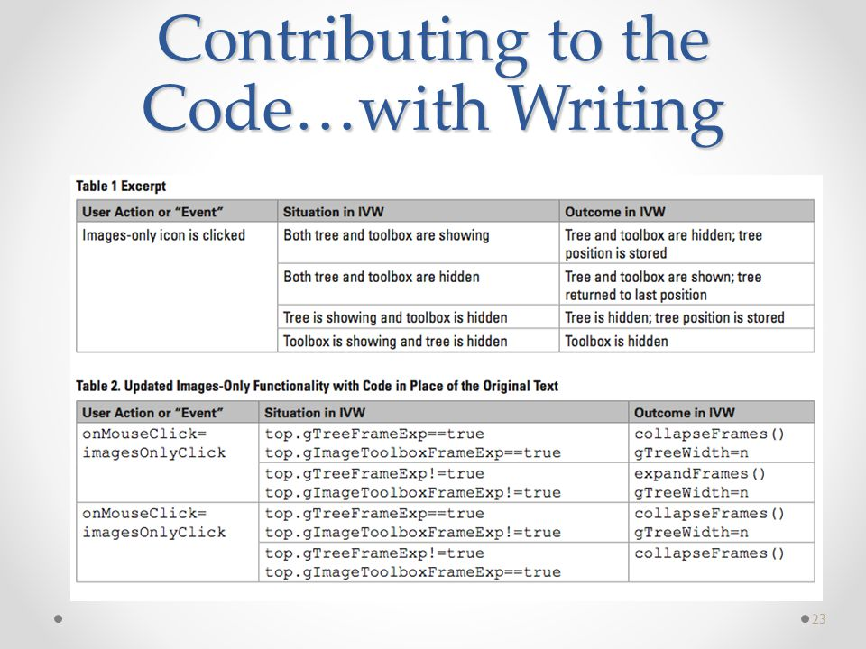 Contributing to the Code…with Writing 23