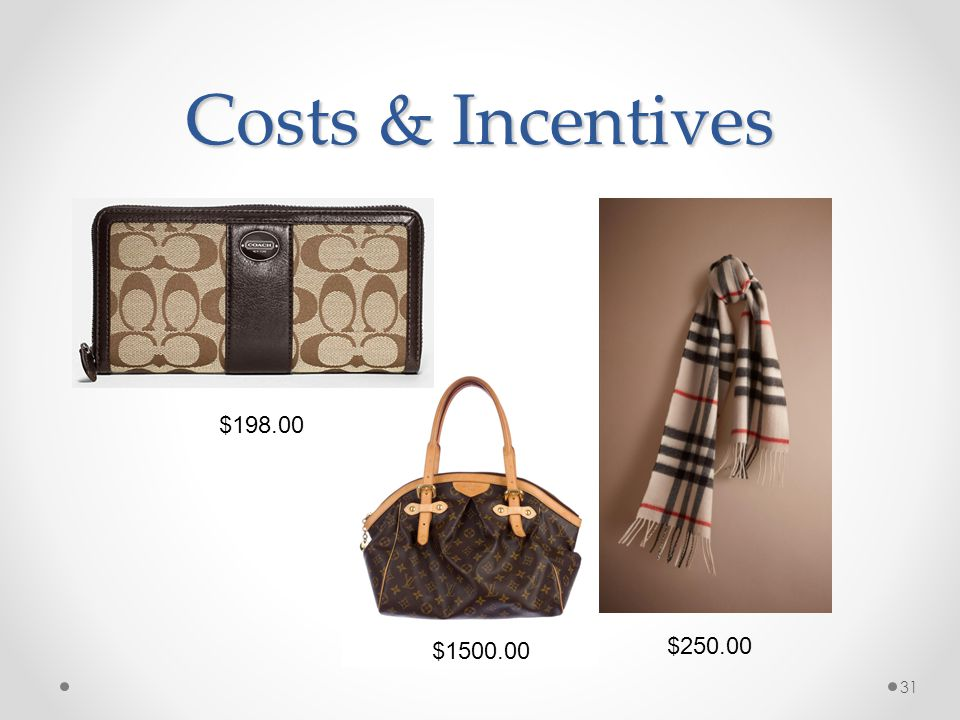 Costs & Incentives 31 $250.00 $1500.00 $198.00