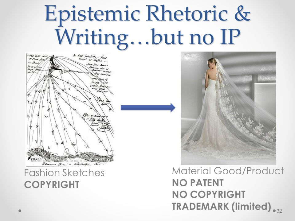 Epistemic Rhetoric & Writing…but no IP 32 Fashion Sketches COPYRIGHT Material Good/Product NO PATENT NO COPYRIGHT TRADEMARK (limited)