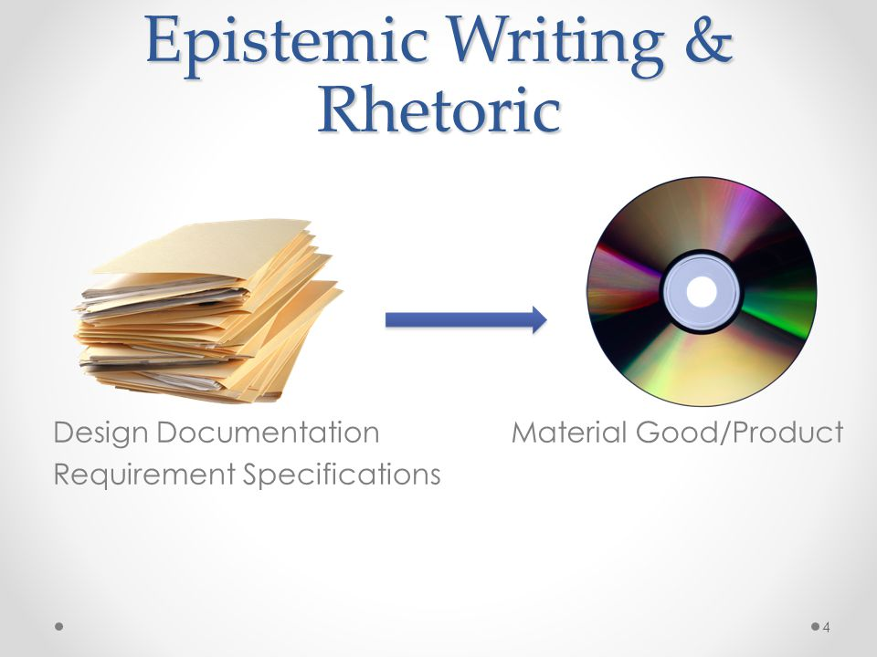 Epistemic Writing & Rhetoric 4 Design Documentation Requirement Specifications Material Good/Product