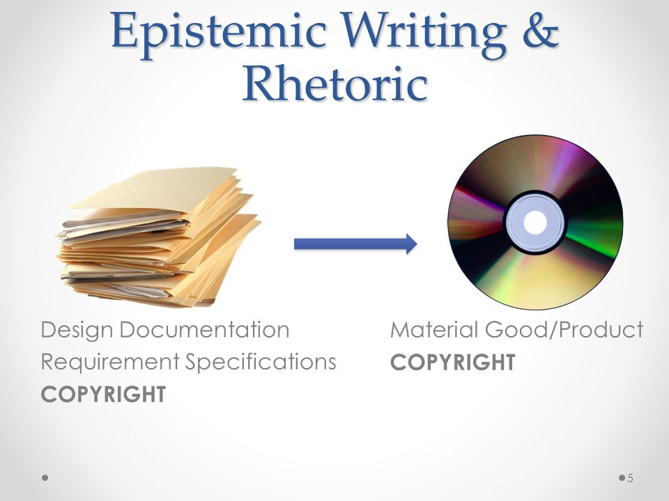 Epistemic Writing & Rhetoric 5 Design Documentation Requirement Specifications COPYRIGHT Material Good/Product COPYRIGHT