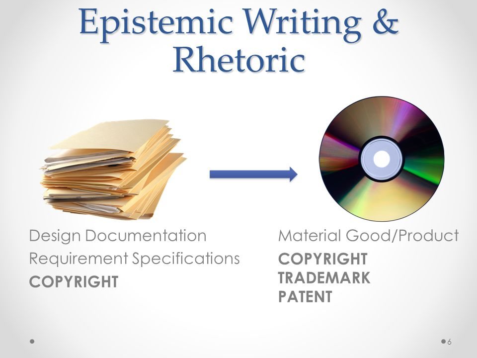 Epistemic Writing & Rhetoric 6 Design Documentation Requirement Specifications COPYRIGHT Material Good/Product COPYRIGHT TRADEMARK PATENT