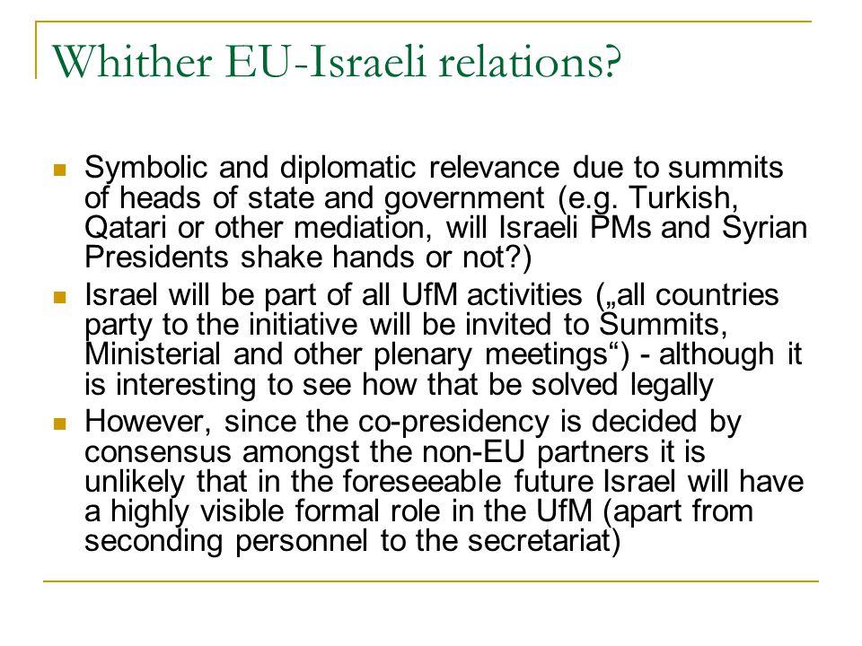 Whither EU-Israeli relations.